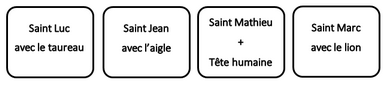 Schéma disposition des saints